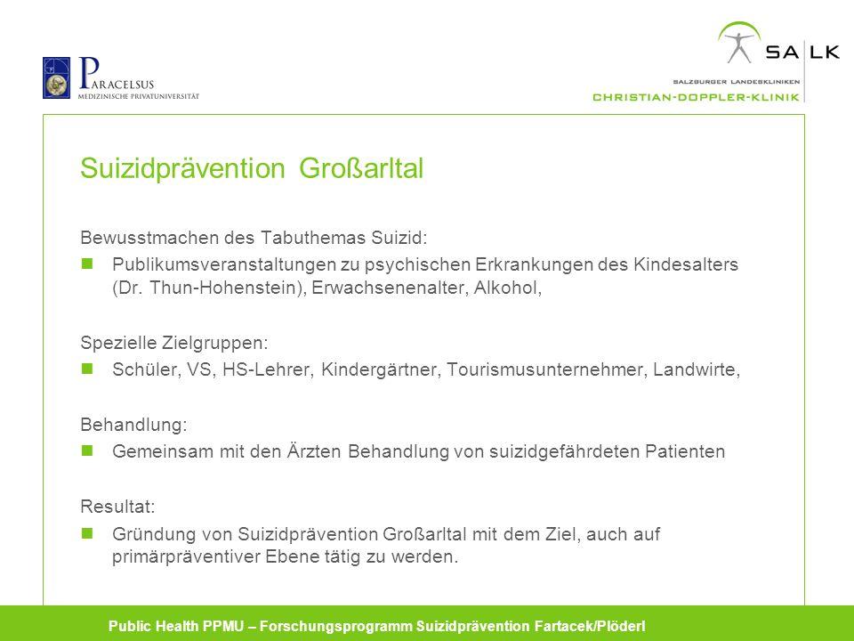 Public Health PPMU – Forschungsprogramm Suizidprävention Fartacek/Plöderl Resümee Unzureichende Datenlage für klare Empfehlungen.