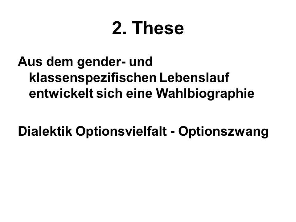 2. These Aus dem gender- und klassenspezifischen Lebenslauf entwickelt sich eine Wahlbiographie Dialektik Optionsvielfalt - Optionszwang