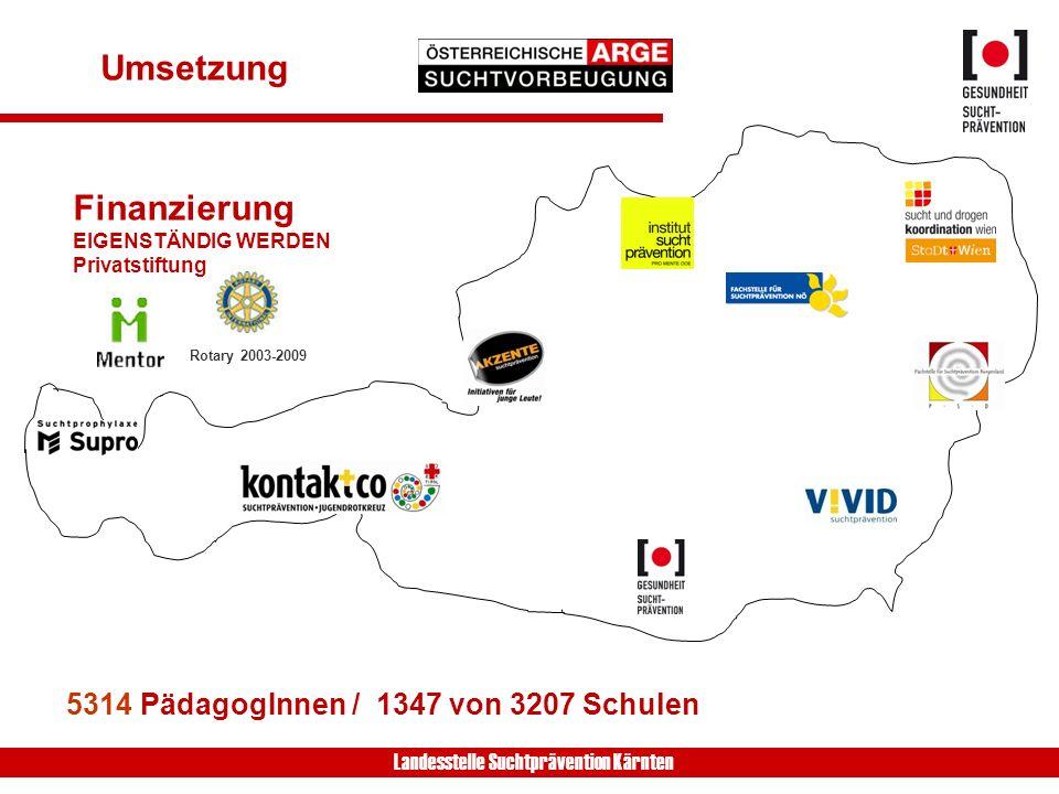 Landesstelle Suchtprävention Kärnten 5314 PädagogInnen / 1347 von 3207 Schulen Umsetzung Finanzierung EIGENSTÄNDIG WERDEN Privatstiftung Rotary 2003-2