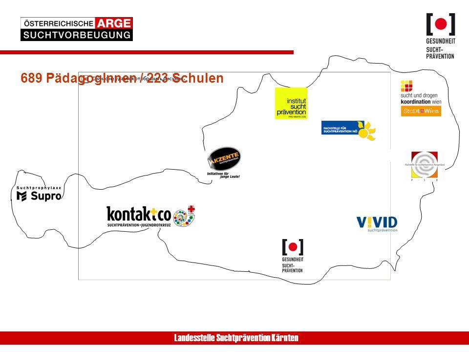 Landesstelle Suchtprävention Kärnten 689 PädagogInnen / 223 Schulen