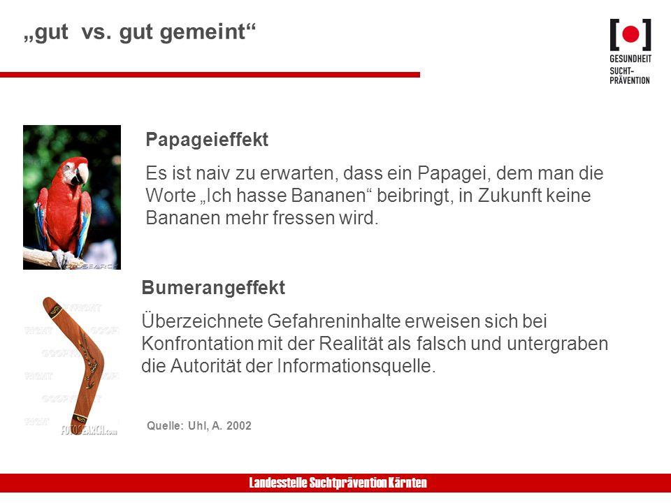 Landesstelle Suchtprävention Kärnten gut vs.