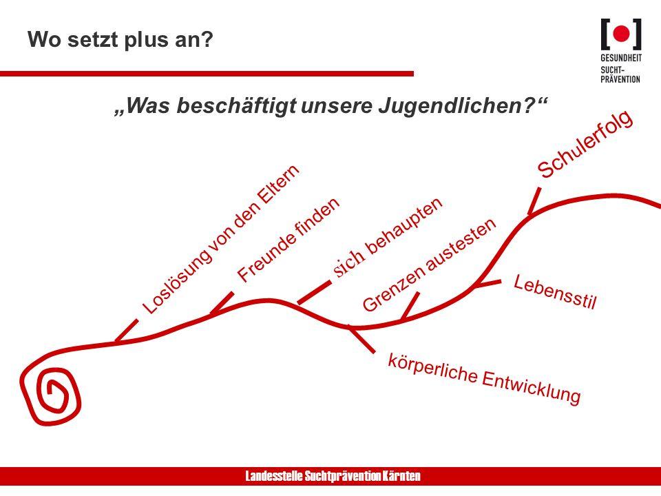 Landesstelle Suchtprävention Kärnten Was beschäftigt unsere Jugendlichen.