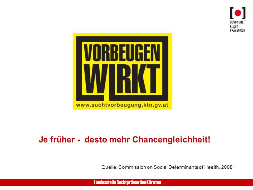 Landesstelle Suchtprävention Kärnten Je früher - desto mehr Chancengleichheit! Quelle: Commission on Social Determinants of Health, 2008