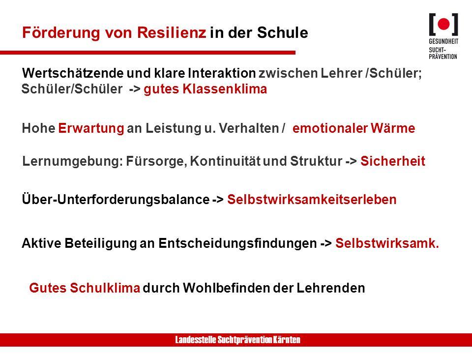Landesstelle Suchtprävention Kärnten
