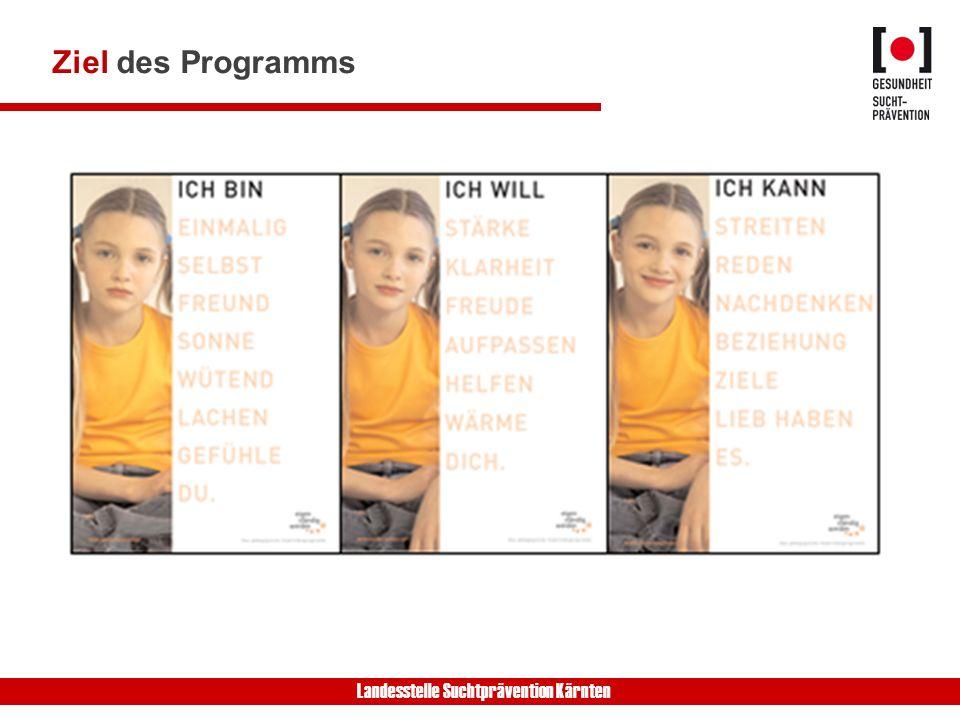 Landesstelle Suchtprävention Kärnten Ziel des Programms Ich bin…