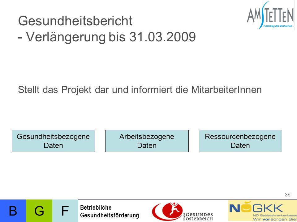 BFG Betriebliche Gesundheitsförderung 36 Gesundheitsbericht - Verlängerung bis 31.03.2009 Stellt das Projekt dar und informiert die MitarbeiterInnen Gesundheitsbezogene Daten Arbeitsbezogene Daten Ressourcenbezogene Daten
