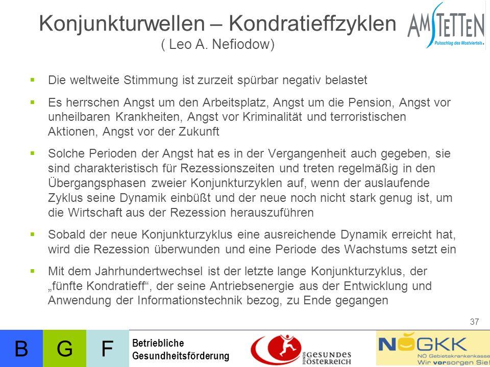 BFG Betriebliche Gesundheitsförderung 37 Konjunkturwellen – Kondratieffzyklen ( Leo A.