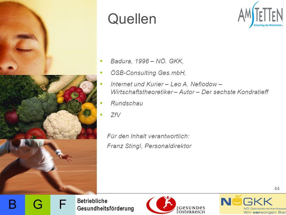 BFG Betriebliche Gesundheitsförderung 44 Quellen Badura, 1996 – NÖ.