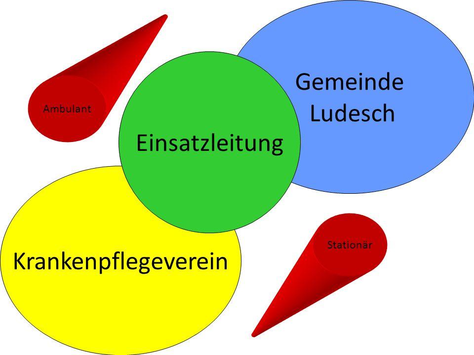 Gemeinde Ludesch Krankenpflegeverein Einsatzleitung Ambulant Stationär