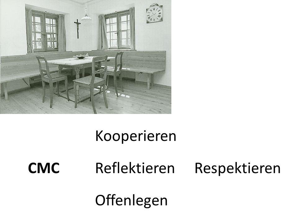 CMC Kooperieren Reflektieren Offenlegen Respektieren