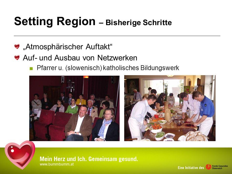 Setting Region – Bisherige Schritte Atmosphärischer Auftakt Auf- und Ausbau von Netzwerken Pfarrer u. (slowenisch) katholisches Bildungswerk
