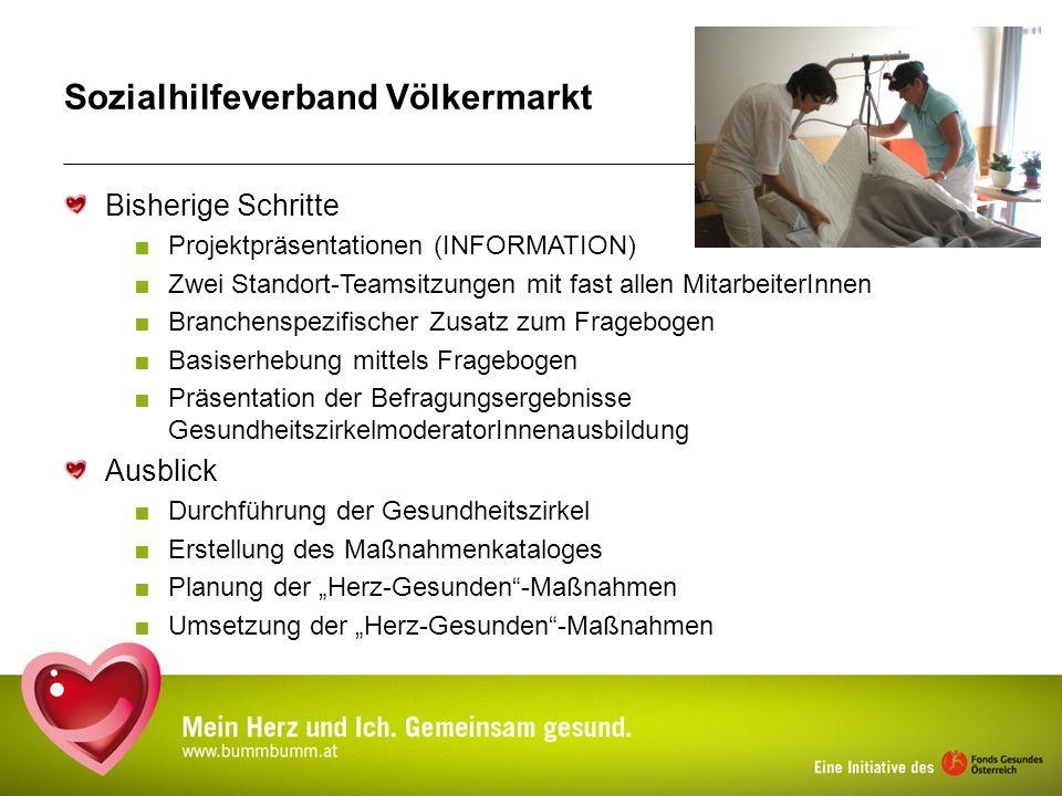 Sozialhilfeverband Völkermarkt Bisherige Schritte Projektpräsentationen (INFORMATION) Zwei Standort-Teamsitzungen mit fast allen MitarbeiterInnen Bran