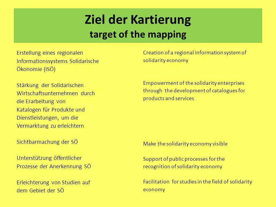 Ziel der Kartierung target of the mapping Erstellung eines regionalen Informationssystems Solidarische Ökonomie (ISÖ) Stärkung der Solidarischen Wirts