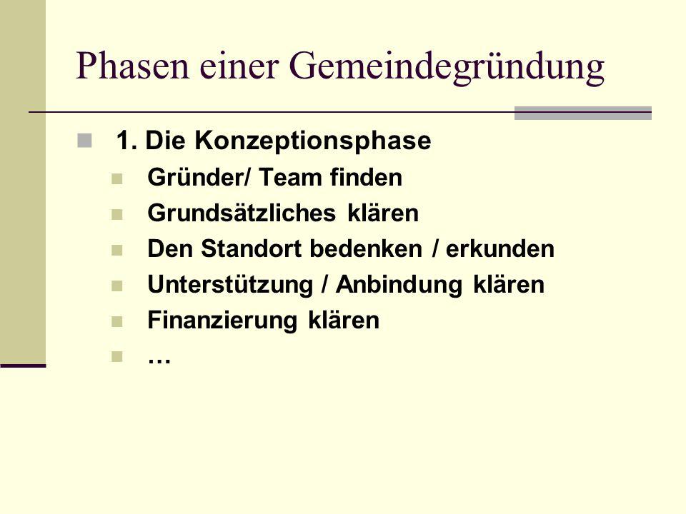 Phasen einer Gemeindegründung 1. Die Konzeptionsphase Gründer/ Team finden Grundsätzliches klären Den Standort bedenken / erkunden Unterstützung / Anb
