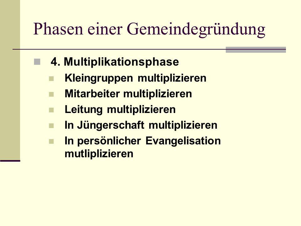Phasen einer Gemeindegründung 4. Multiplikationsphase Kleingruppen multiplizieren Mitarbeiter multiplizieren Leitung multiplizieren In Jüngerschaft mu