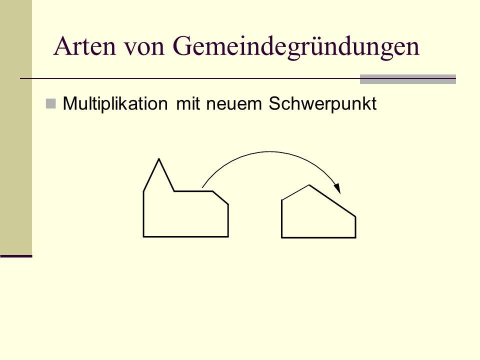Arten von Gemeindegründungen Multiplikation mit neuem Schwerpunkt