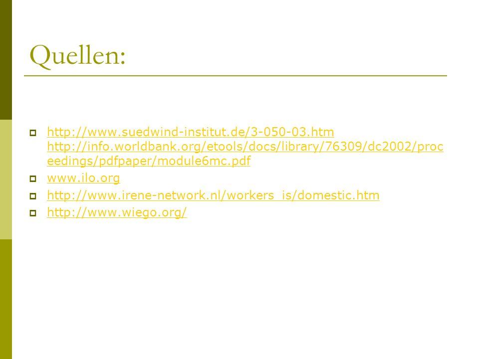 Quellen: http://www.suedwind-institut.de/3-050-03.htm http://info.worldbank.org/etools/docs/library/76309/dc2002/proc eedings/pdfpaper/module6mc.pdf h