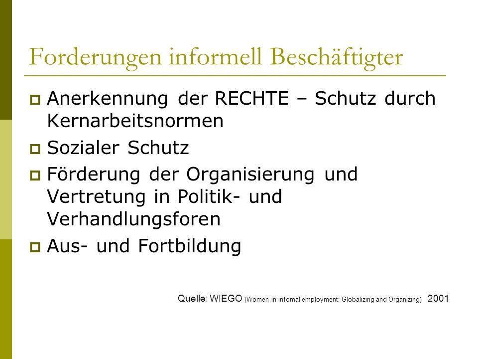 Forderungen informell Beschäftigter Anerkennung der RECHTE – Schutz durch Kernarbeitsnormen Sozialer Schutz Förderung der Organisierung und Vertretung in Politik- und Verhandlungsforen Aus- und Fortbildung Quelle: WIEGO (Women in infomal employment: Globalizing and Organizing) 2001