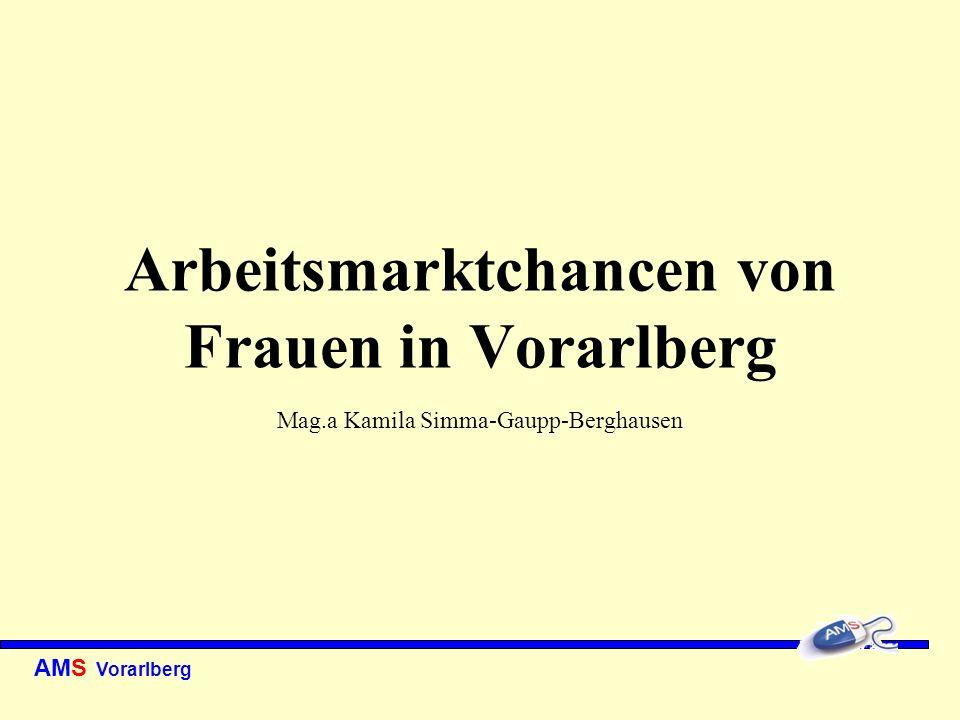 AMS Vorarlberg Arbeitsmarktchancen von Frauen in Vorarlberg Mag.a Kamila Simma-Gaupp-Berghausen