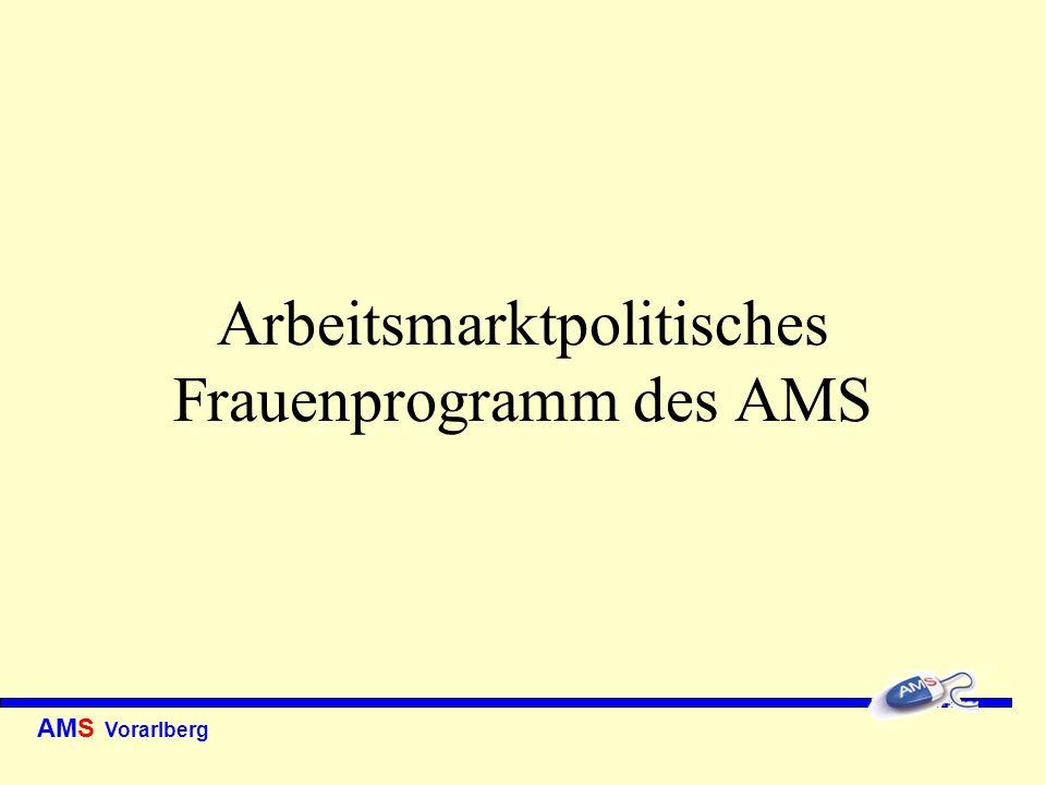 AMS Vorarlberg Arbeitsmarktpolitisches Frauenprogramm des AMS