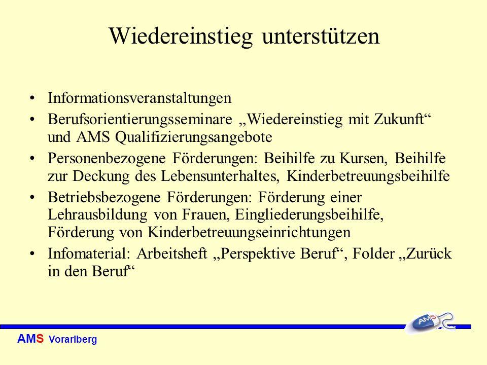 AMS Vorarlberg Wiedereinstieg unterstützen Informationsveranstaltungen Berufsorientierungsseminare Wiedereinstieg mit Zukunft und AMS Qualifizierungsa