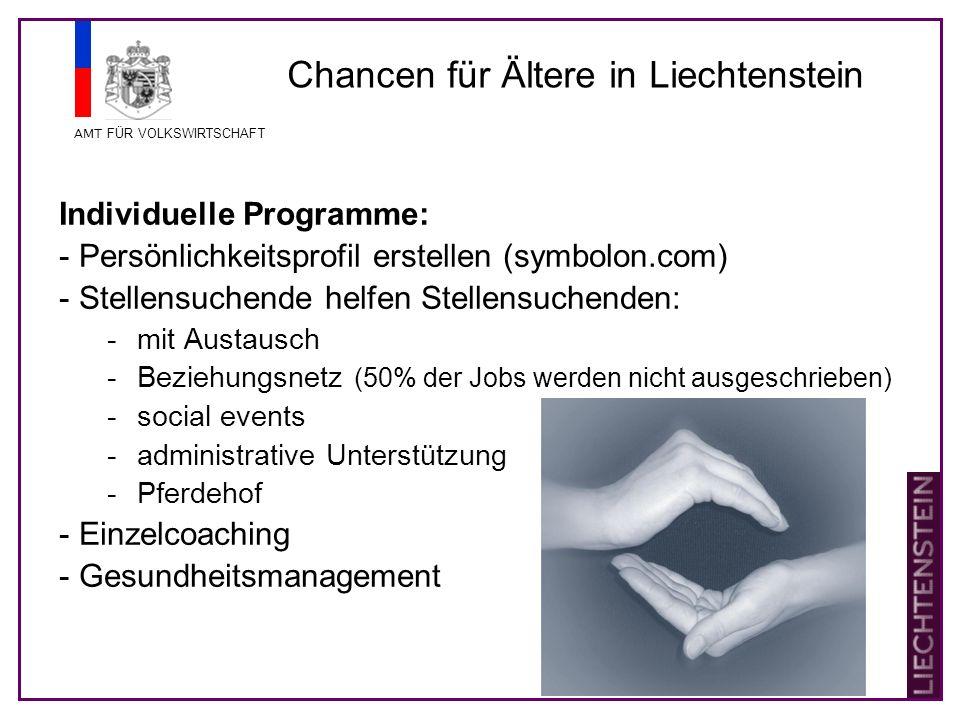 AMT FÜR VOLKSWIRTSCHAFT Chancen für Ältere in Liechtenstein Kollektive Programme: - Dialog 45 plus mit Joint Venture - Projekt X (Think Tank): z.B.