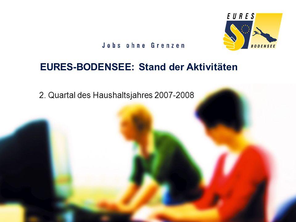 EURES-BODENSEE: Stand der Aktivitäten 2. Quartal des Haushaltsjahres 2007-2008