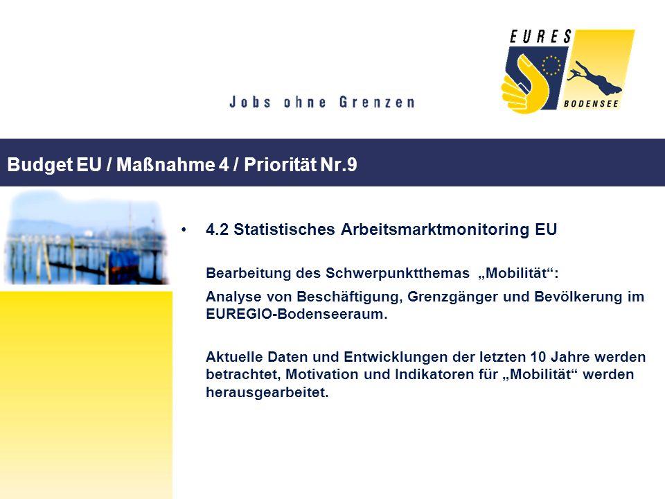 Budget EU / Maßnahme 4 / Priorität Nr.9 4.2 Statistisches Arbeitsmarktmonitoring EU Bearbeitung des Schwerpunktthemas Mobilität: Analyse von Beschäfti