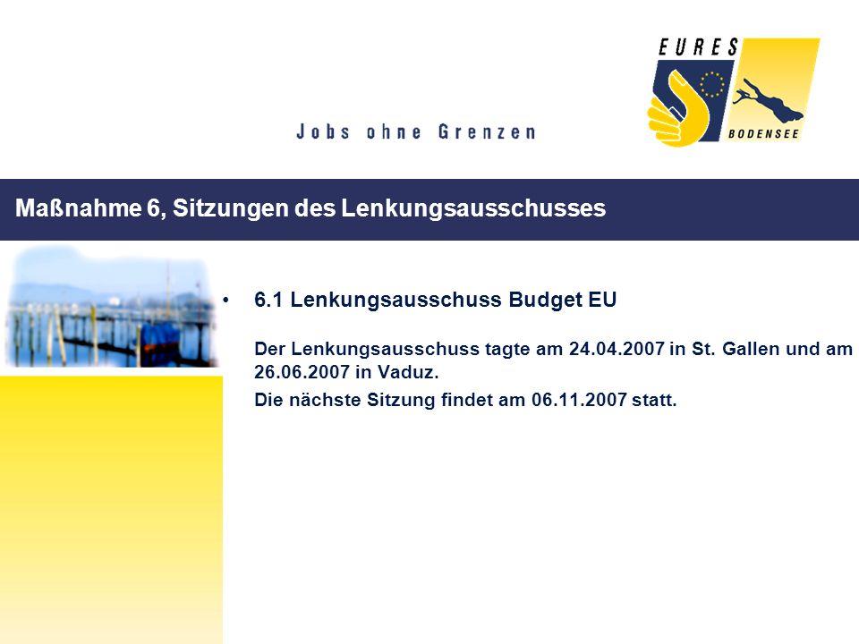 Maßnahme 6, Sitzungen des Lenkungsausschusses 6.1 Lenkungsausschuss Budget EU Der Lenkungsausschuss tagte am 24.04.2007 in St. Gallen und am 26.06.200
