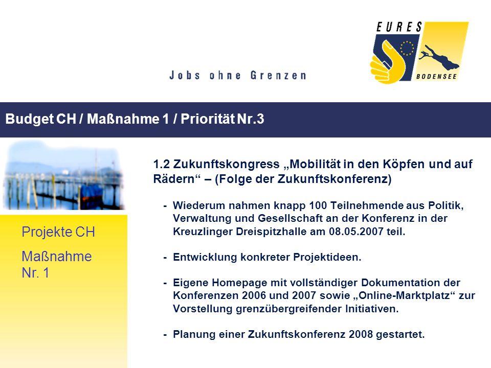 Budget CH / Maßnahme 1 / Priorität Nr.3 1.2 Zukunftskongress Mobilität in den Köpfen und auf Rädern – (Folge der Zukunftskonferenz) - Wiederum nahmen