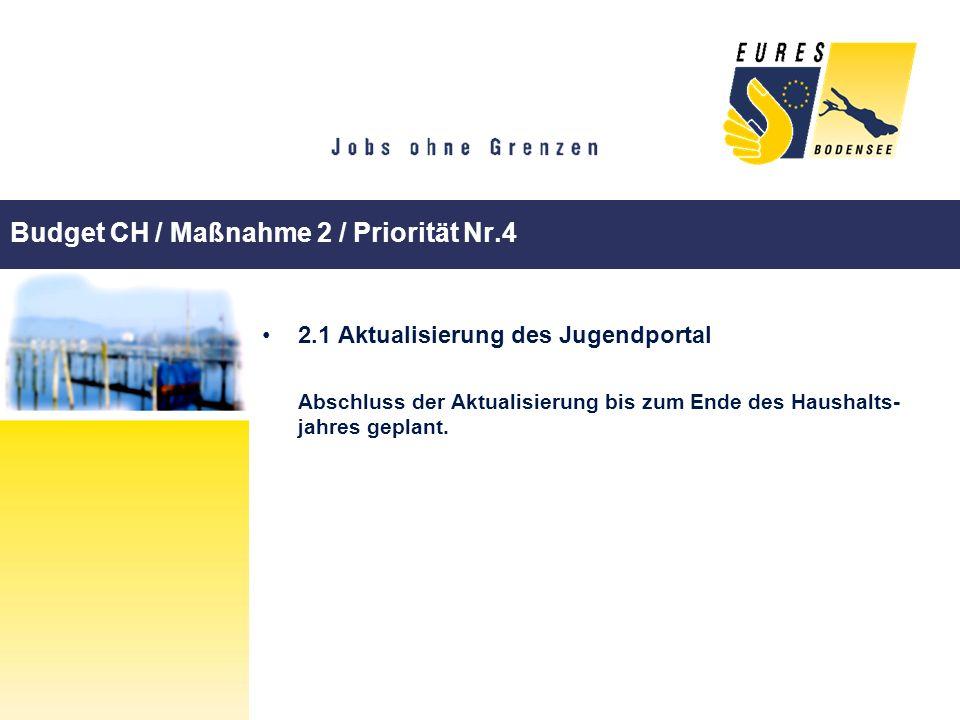 Budget CH / Maßnahme 2 / Priorität Nr.4 2.1 Aktualisierung des Jugendportal Abschluss der Aktualisierung bis zum Ende des Haushalts- jahres geplant.