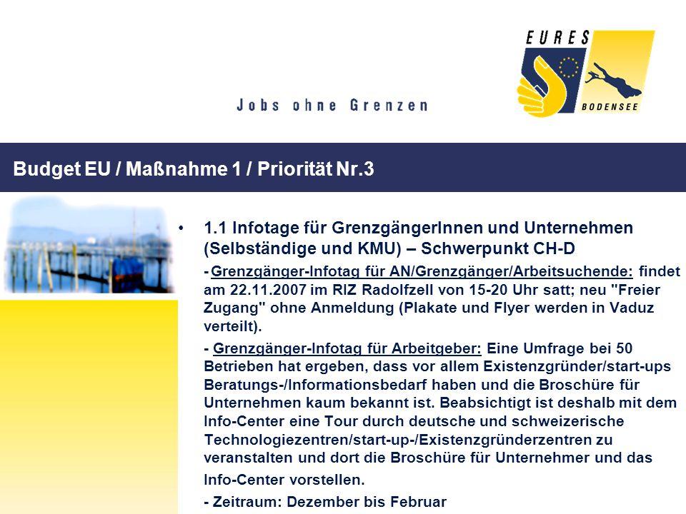 Budget EU / Maßnahme 1 / Priorität Nr.3 1.1 Infotage für GrenzgängerInnen und Unternehmen (Selbständige und KMU) – Schwerpunkt CH-D - Grenzgänger-Info