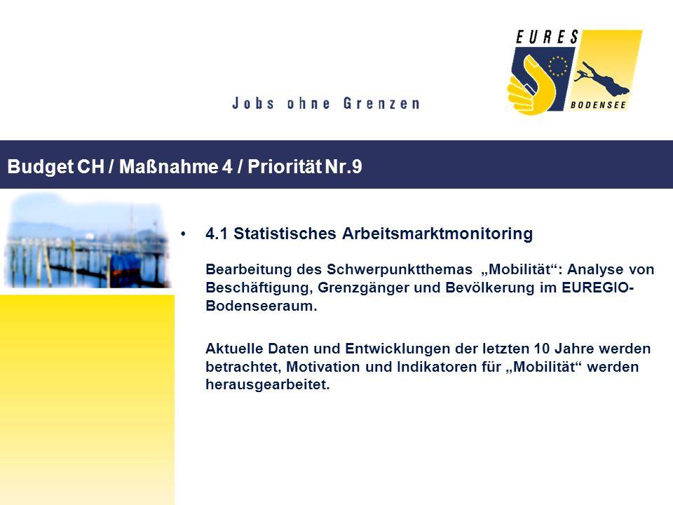 Budget CH / Maßnahme 4 / Priorität Nr.9 4.1 Statistisches Arbeitsmarktmonitoring Bearbeitung des Schwerpunktthemas Mobilität: Analyse von Beschäftigun