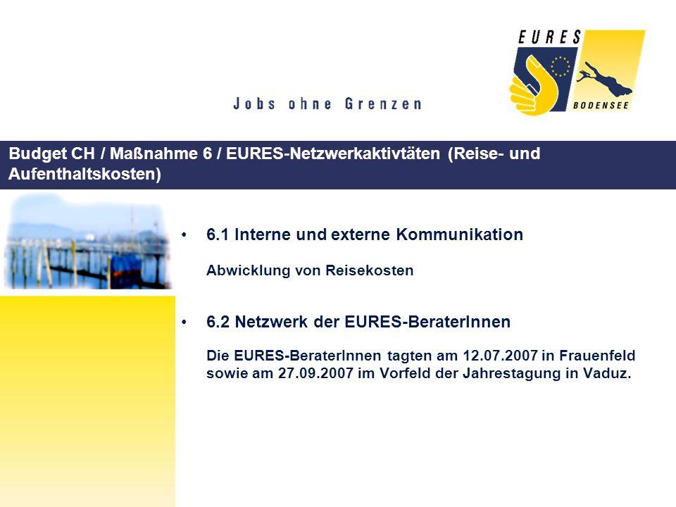 Budget CH / Maßnahme 6 / EURES-Netzwerkaktivtäten (Reise- und Aufenthaltskosten) 6.1 Interne und externe Kommunikation Abwicklung von Reisekosten 6.2