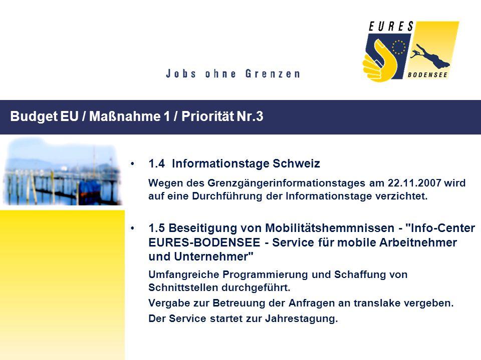 Budget EU / Maßnahme 1 / Priorität Nr.3 1.4 Informationstage Schweiz Wegen des Grenzgängerinformationstages am 22.11.2007 wird auf eine Durchführung d