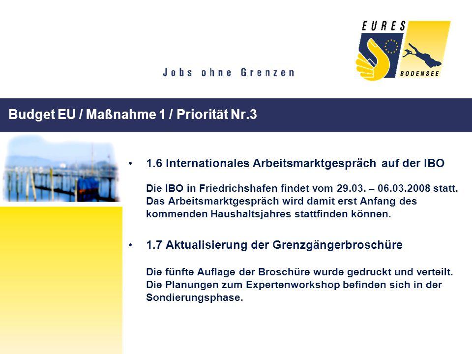 Budget EU / Maßnahme 1 / Priorität Nr.3 1.6 Internationales Arbeitsmarktgespräch auf der IBO Die IBO in Friedrichshafen findet vom 29.03. – 06.03.2008
