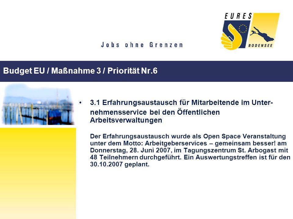Budget EU / Maßnahme 3 / Priorität Nr.6 3.1 Erfahrungsaustausch für Mitarbeitende im Unter- nehmensservice bei den Öffentlichen Arbeitsverwaltungen De