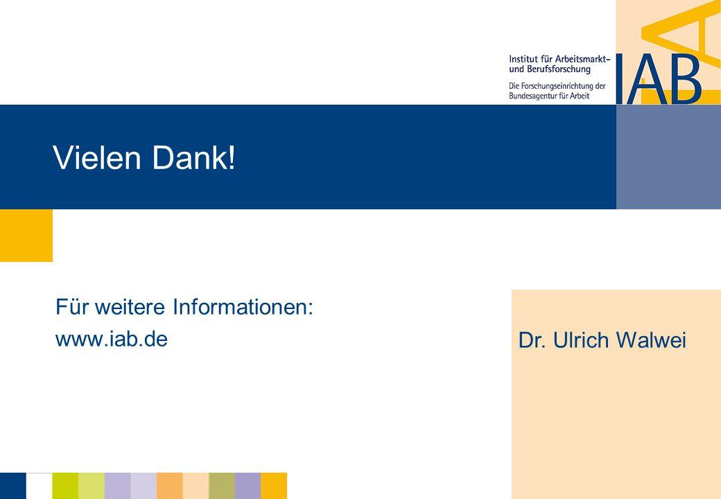 Vielen Dank! Für weitere Informationen: www.iab.de Dr. Ulrich Walwei