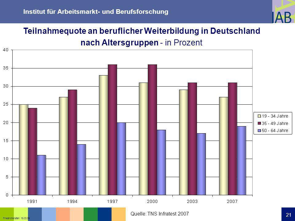 Institut für Arbeitsmarkt- und Berufsforschung 21 Friedrichshafen 18.03.09 Teilnahmequote an beruflicher Weiterbildung in Deutschland nach Altersgrupp