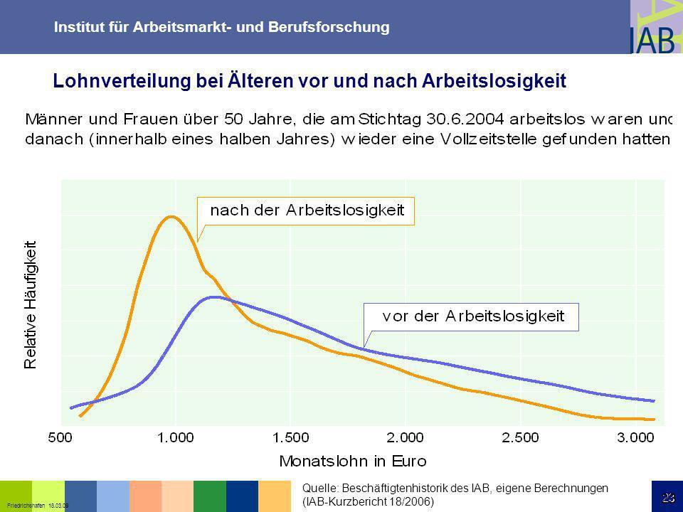 Institut für Arbeitsmarkt- und Berufsforschung 23 Friedrichshafen 18.03.09 23 Lohnverteilung bei Älteren vor und nach Arbeitslosigkeit Quelle: Beschäf