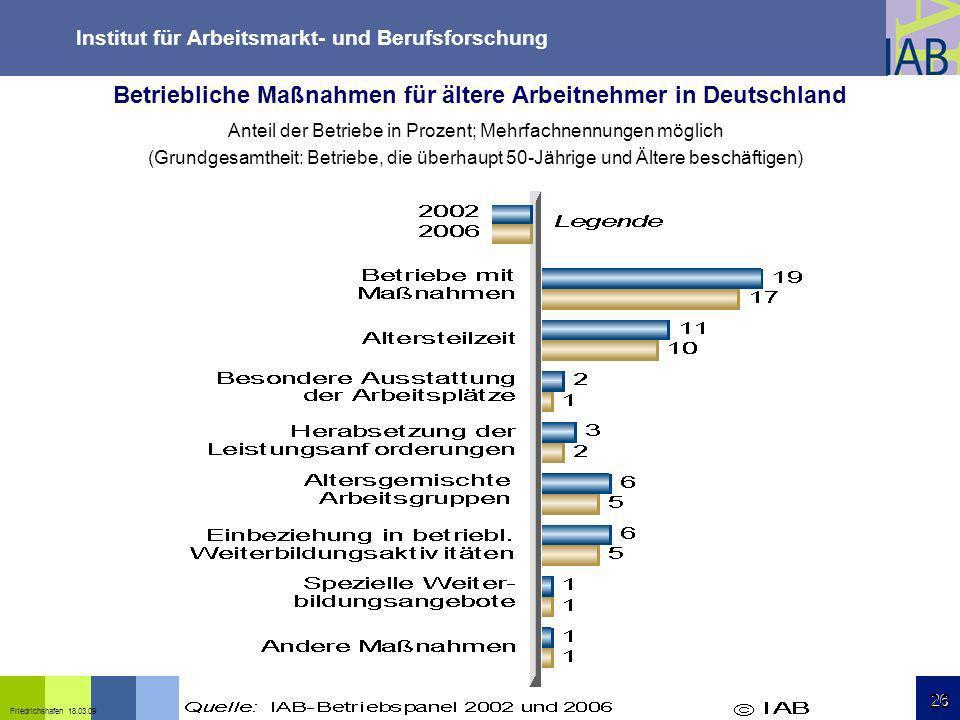 Institut für Arbeitsmarkt- und Berufsforschung 26 Friedrichshafen 18.03.09 26 Betriebliche Maßnahmen für ältere Arbeitnehmer in Deutschland Anteil der