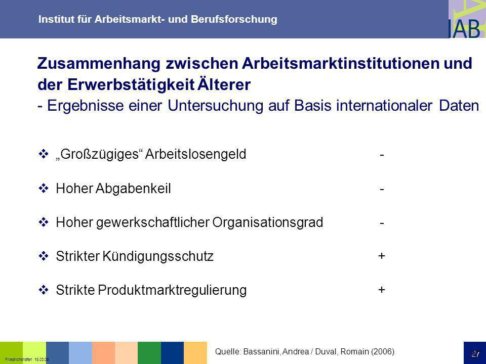 Institut für Arbeitsmarkt- und Berufsforschung 27 Friedrichshafen 18.03.09 27 Großzügiges Arbeitslosengeld - Hoher Abgabenkeil - Hoher gewerkschaftlic