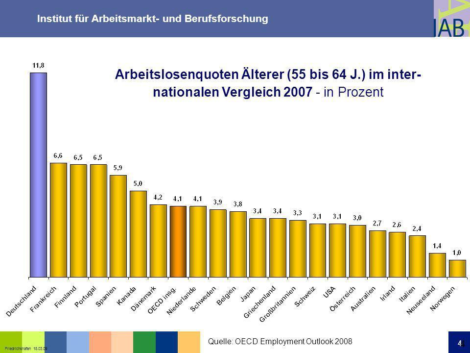 Institut für Arbeitsmarkt- und Berufsforschung 25 Friedrichshafen 18.03.09 25 * Differenz zu 100: keine Zuordnung möglich Quelle: IAB-Beschäftigtenhistorik (BeH V8.00), BA; eigene Darstellung Sozio-ökonomische Merkmale von Altersteilzeitbeschäftigten und sozial- versicherungspflichtig Beschäftigten 2007 (Altersgruppe 55 bis 64 Jahre)