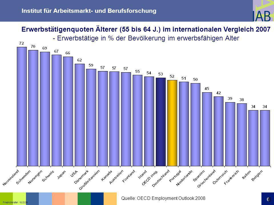Institut für Arbeitsmarkt- und Berufsforschung 6 Friedrichshafen 18.03.09 6 Erwerbstätigenquoten Älterer (55 bis 64 J.) im internationalen Vergleich 2