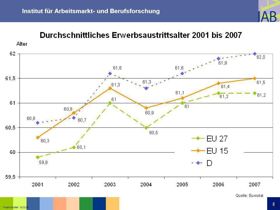 Institut für Arbeitsmarkt- und Berufsforschung 8 Friedrichshafen 18.03.09 8