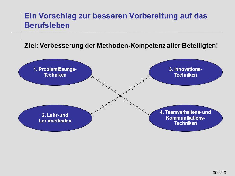 090210 Ein Vorschlag zur besseren Vorbereitung auf das Berufsleben 1. Problemlösungs- Techniken 3. Innovations- Techniken 2. Lehr- und Lernmethoden 4.