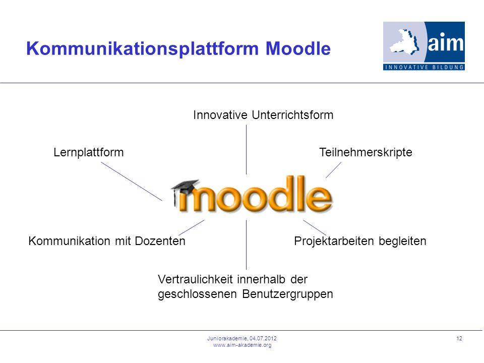Kommunikationsplattform Moodle 12Juniorakademie, 04.07.2012 www.aim-akademie.org Lernplattform Innovative Unterrichtsform Kommunikation mit Dozenten T
