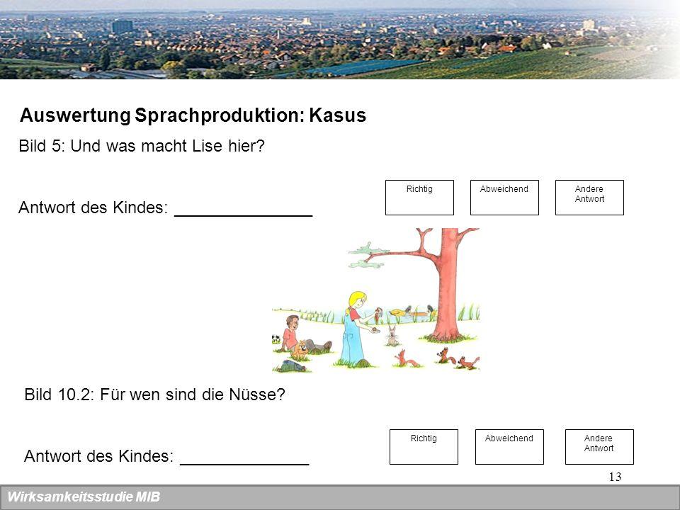 13 Auswertung Sprachproduktion: Kasus Bild 5: Und was macht Lise hier? Antwort des Kindes: _______________ Andere Antwort RichtigAbweichend Bild 10.2: