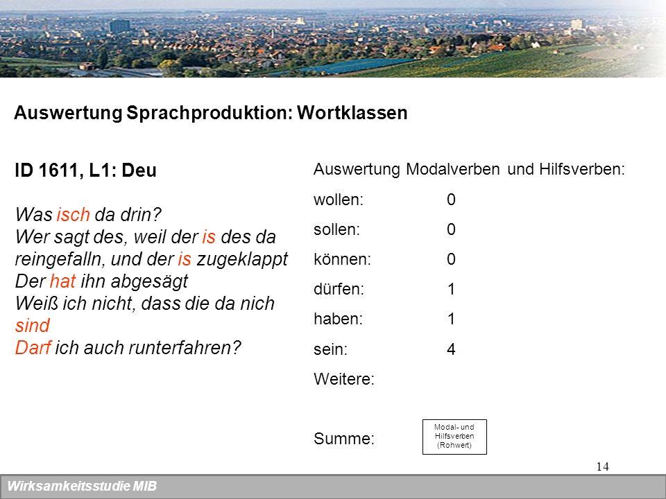 14 Auswertung Sprachproduktion: Wortklassen Auswertung Modalverben und Hilfsverben: wollen: 0 sollen: 0 können: 0 dürfen: 1 haben: 1 sein: 4 Weitere: