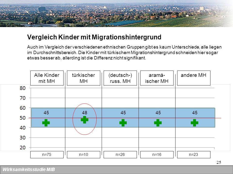 25 Wirksamkeitsstudie MIB Vergleich Kinder mit Migrationshintergrund Alle Kinder mit MH 45 türkischer MH (deutsch-) russ. MH aramä- ischer MH andere M